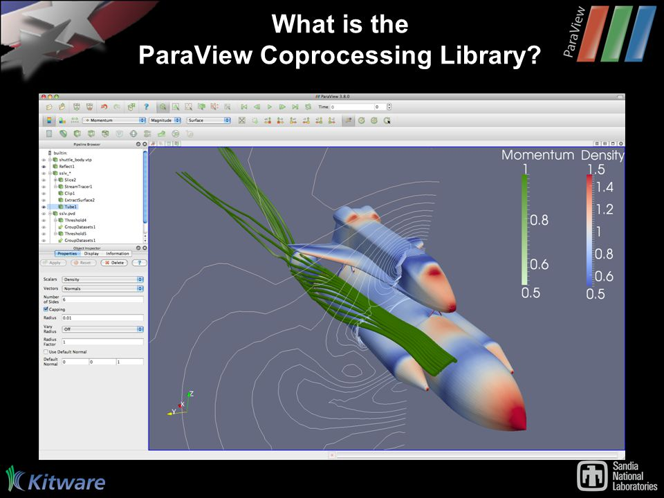 What is the ParaView Coprocessing Library?