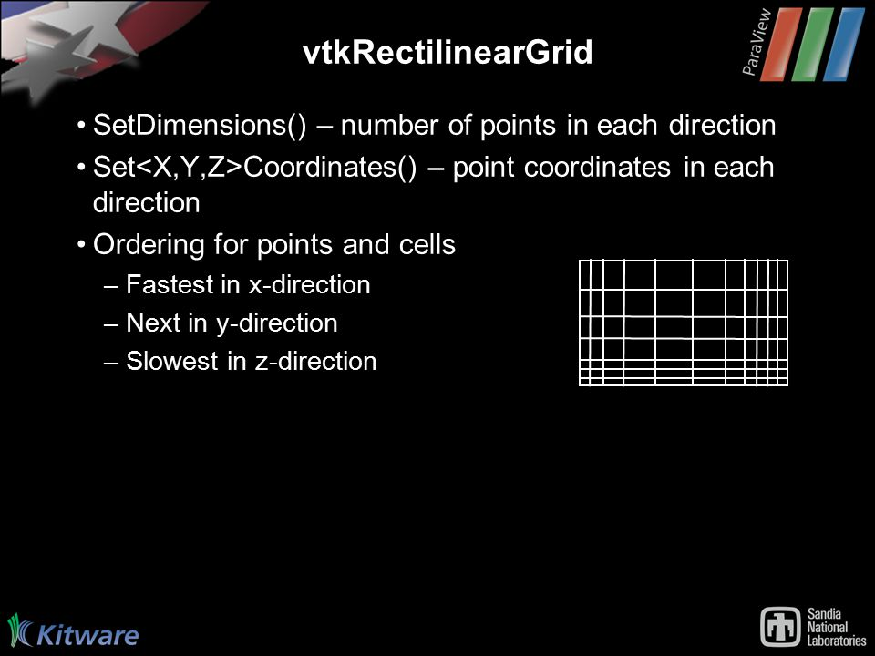 vtkRectilinearGrid SetDimensions() – number of points in each direction Set Coordinates() – point coordinates in each direction Ordering for points and cells –Fastest in x-direction –Next in y-direction –Slowest in z-direction