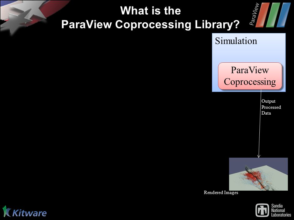 Simulation ParaView Coprocessing Rendered Images Output Processed Data What is the ParaView Coprocessing Library?