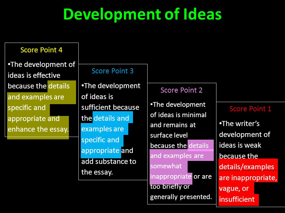 Development of Ideas Score Point 4 The development of ideas is effective because the details and examples are specific and appropriate and enhance the essay.