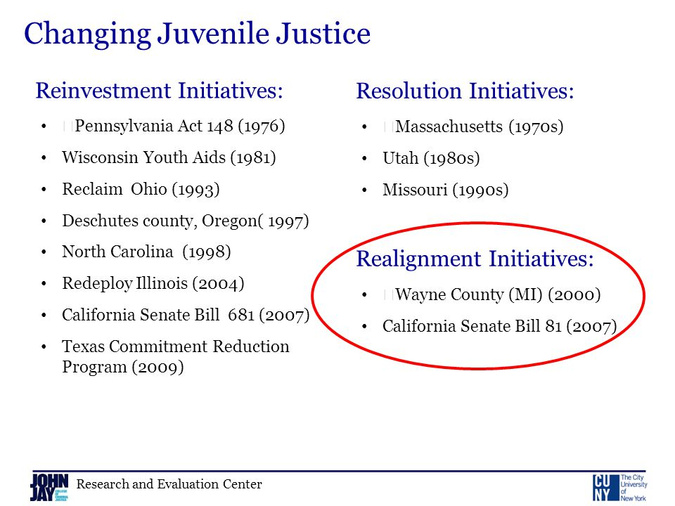 Changing Juvenile Justice Pennsylvania Act 148 (1976) Wisconsin Youth Aids (1981) Reclaim Ohio (1993) Deschutes county, Oregon( 1997) North Carolina (1998) Redeploy Illinois (2004) California Senate Bill 681 (2007) Texas Commitment Reduction Program (2009) Reinvestment Initiatives: Massachusetts (1970s) Utah (1980s) Missouri (1990s) Resolution Initiatives: Wayne County (MI) (2000) California Senate Bill 81 (2007) Realignment Initiatives:
