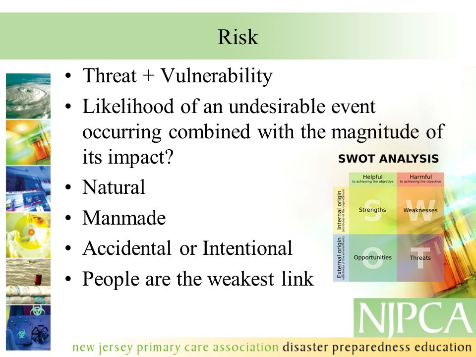 Risk Threat + Vulnerability Likelihood of an undesirable event occurring combined with the magnitude of its impact? Natural Manmade Accidental or Inte