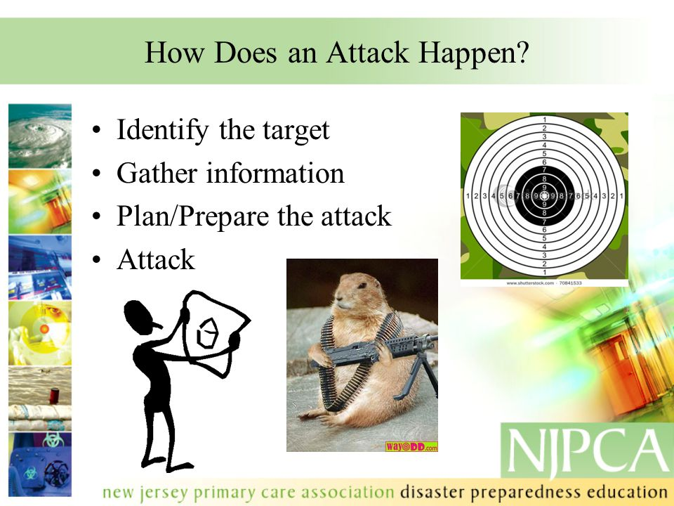 How Does an Attack Happen? Identify the target Gather information Plan/Prepare the attack Attack