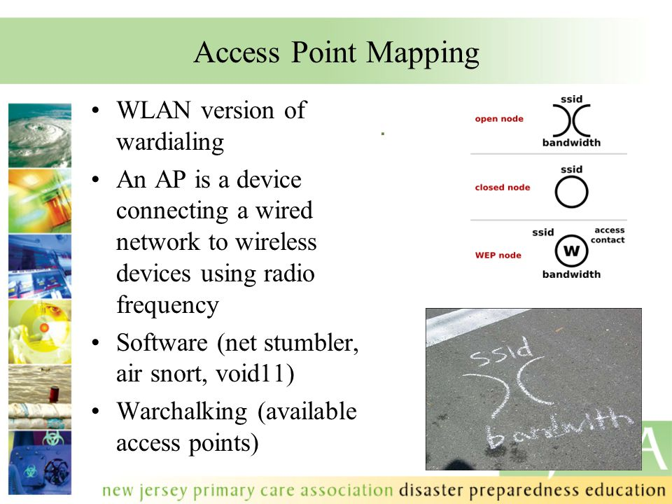 Access Point Mapping WLAN version of wardialing An AP is a device connecting a wired network to wireless devices using radio frequency Software (net s