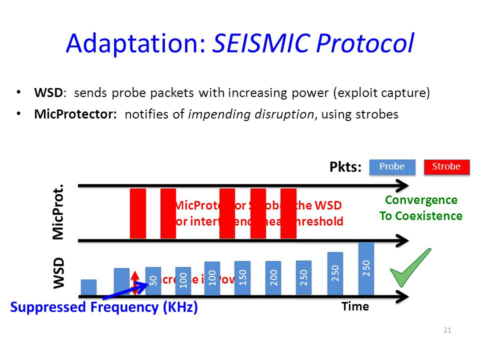 WSD: sends probe packets with increasing power (exploit capture) MicProtector: notifies of impending disruption, using strobes 21 Probe Strobe Pkts: Time WSD MicProt.