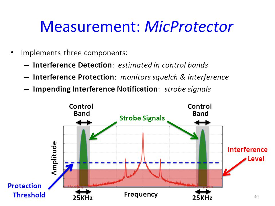 Measurement: MicProtector Implements three components: – Interference Detection: estimated in control bands – Interference Protection: monitors squelch & interference – Impending Interference Notification: strobe signals 40 Frequency Amplitude Protection Threshold Strobe Signals Control Band Control Band 25KHz Interference Level