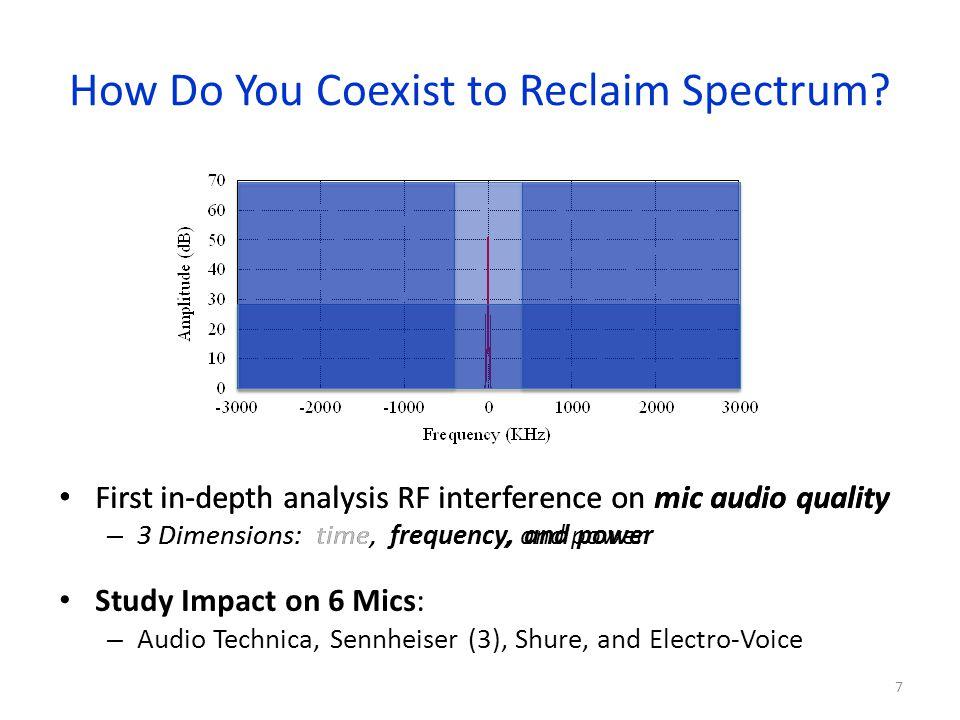 How Do You Coexist to Reclaim Spectrum.