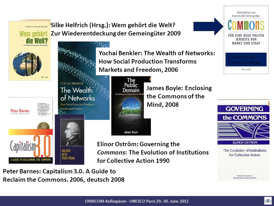 ORBICOM-Kolloquium - UNESCO Paris 29.-30. June 2012 14 Silke Helfrich (Hrsg.): Wem gehört die Welt? Zur Wiederentdeckung der Gemeingüter 2009 Peter Ba