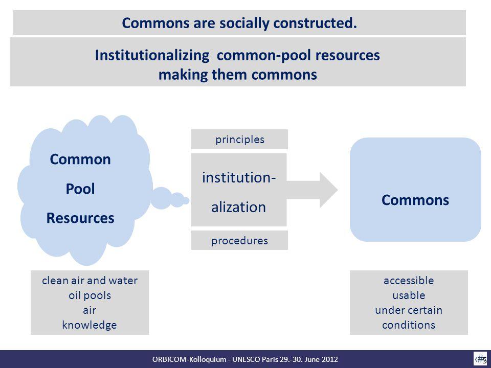 ORBICOM-Kolloquium - UNESCO Paris 29.-30. June 2012 5 Commons are socially constructed. Common Pool Resources institution- alization Commons principle