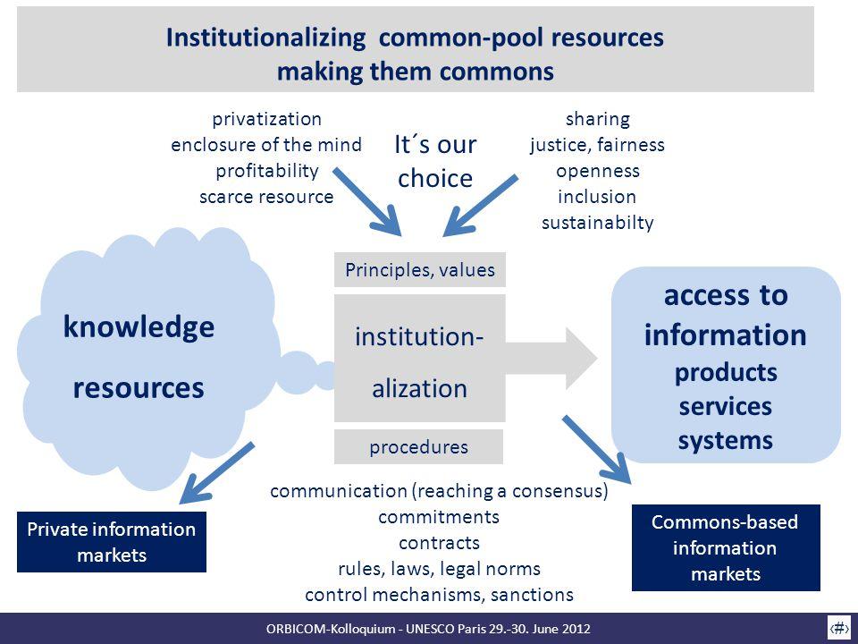 ORBICOM-Kolloquium - UNESCO Paris 29.-30. June 2012 6 Institutionalizing common-pool resources making them commons knowledge resources institution- al