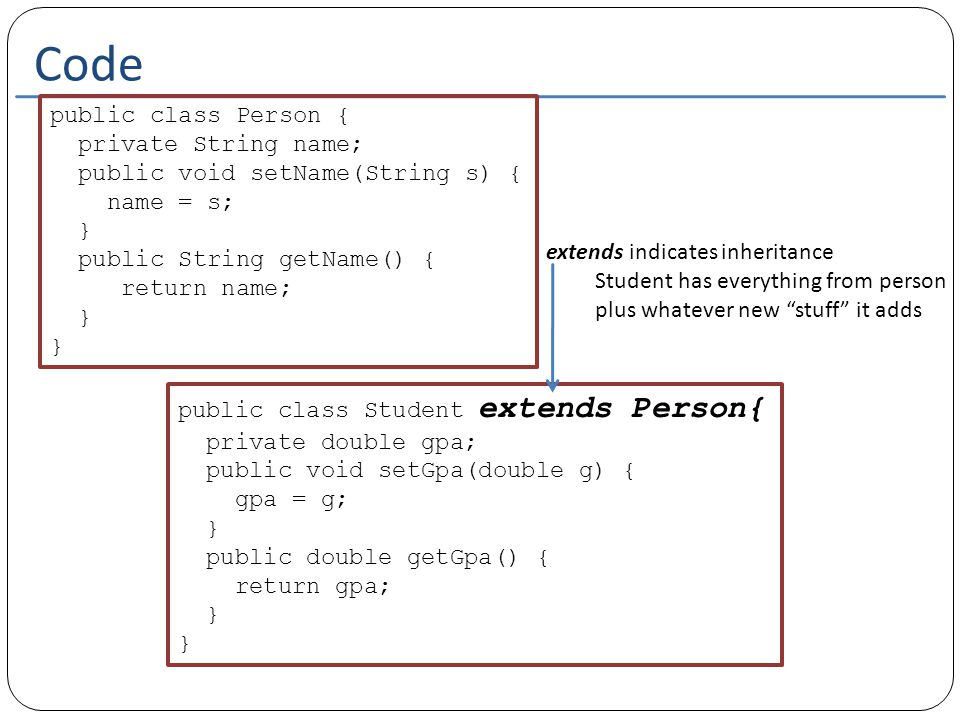 Code public class Person { private String name; public void setName(String s) { name = s; } public String getName() { return name; } public class Student extends Person{ private double gpa; public void setGpa(double g) { gpa = g; } public double getGpa() { return gpa; } extends indicates inheritance Student has everything from person plus whatever new stuff it adds