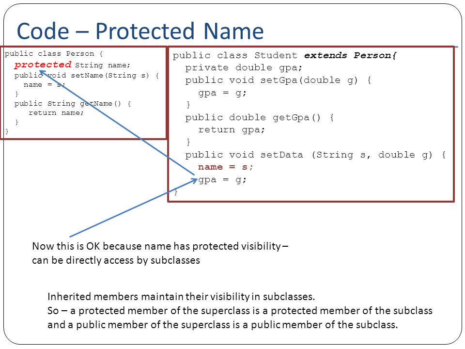 Code – Protected Name public class Person { protected String name; public void setName(String s) { name = s; } public String getName() { return name; } public class Student extends Person{ private double gpa; public void setGpa(double g) { gpa = g; } public double getGpa() { return gpa; } public void setData (String s, double g) { name = s; gpa = g; } Now this is OK because name has protected visibility – can be directly access by subclasses Inherited members maintain their visibility in subclasses.