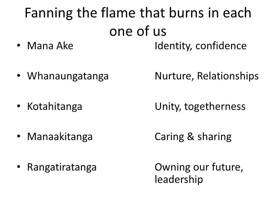 Fanning the flame that burns in each one of us Mana AkeIdentity, confidence WhanaungatangaNurture, Relationships KotahitangaUnity, togetherness ManaakitangaCaring & sharing RangatiratangaOwning our future, leadership