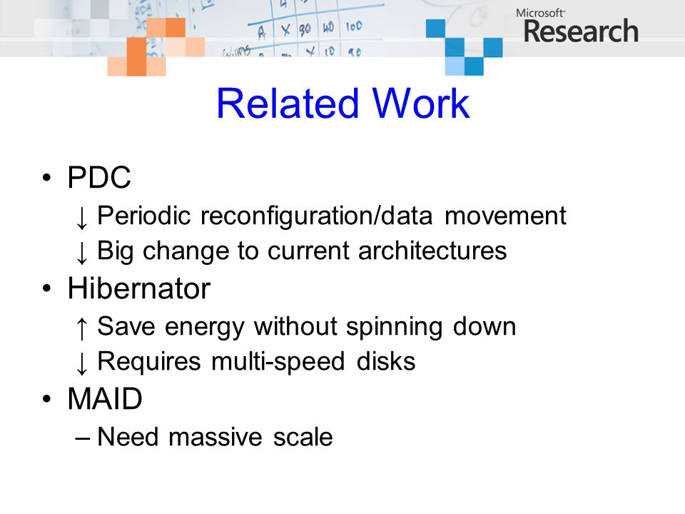 Related Work PDC ↓Periodic reconfiguration/data movement ↓Big change to current architectures Hibernator ↑Save energy without spinning down ↓Requires multi-speed disks MAID –Need massive scale