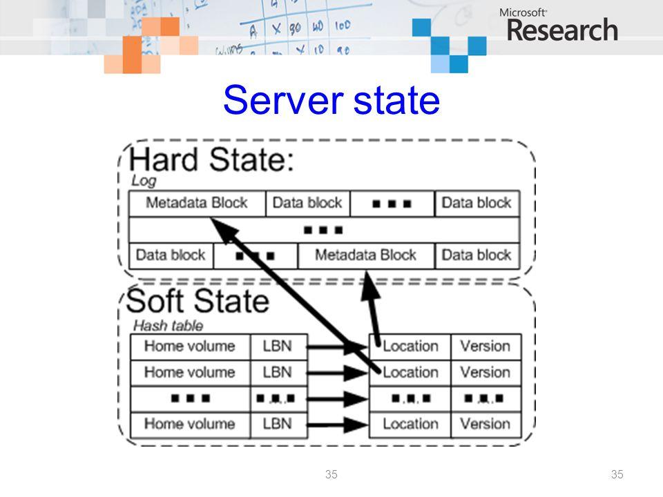 35 Server state 35