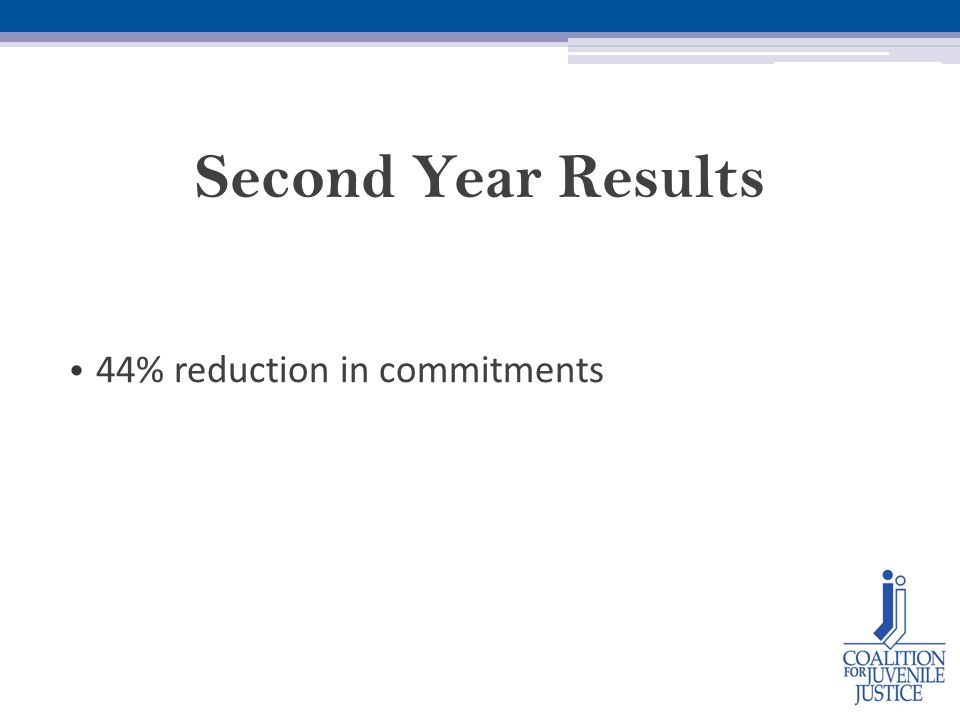 Second Year Results 44% reduction in commitments