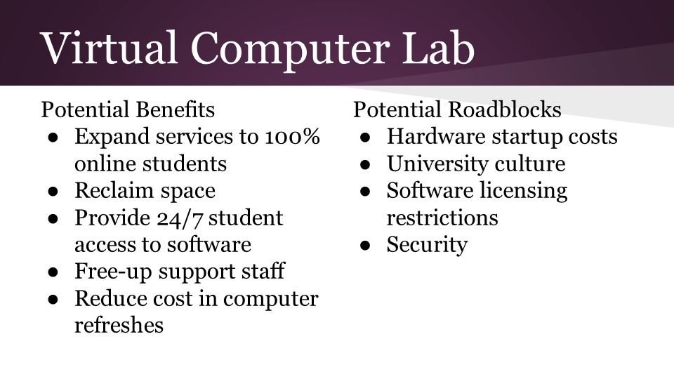 Virtual Computer Lab Potential Benefits ● Expand services to 100% online students ● Reclaim space ● Provide 24/7 student access to software ● Free-up