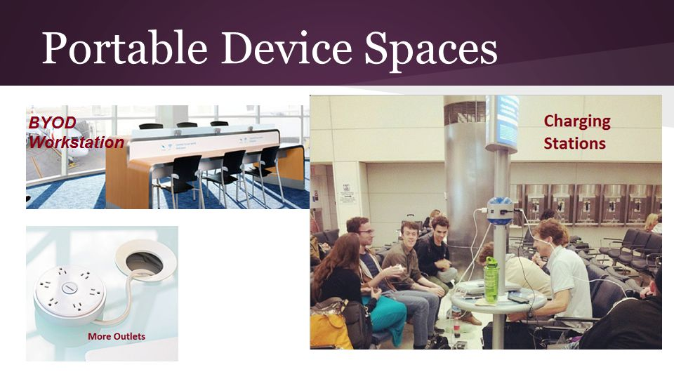 Portable Device Spaces