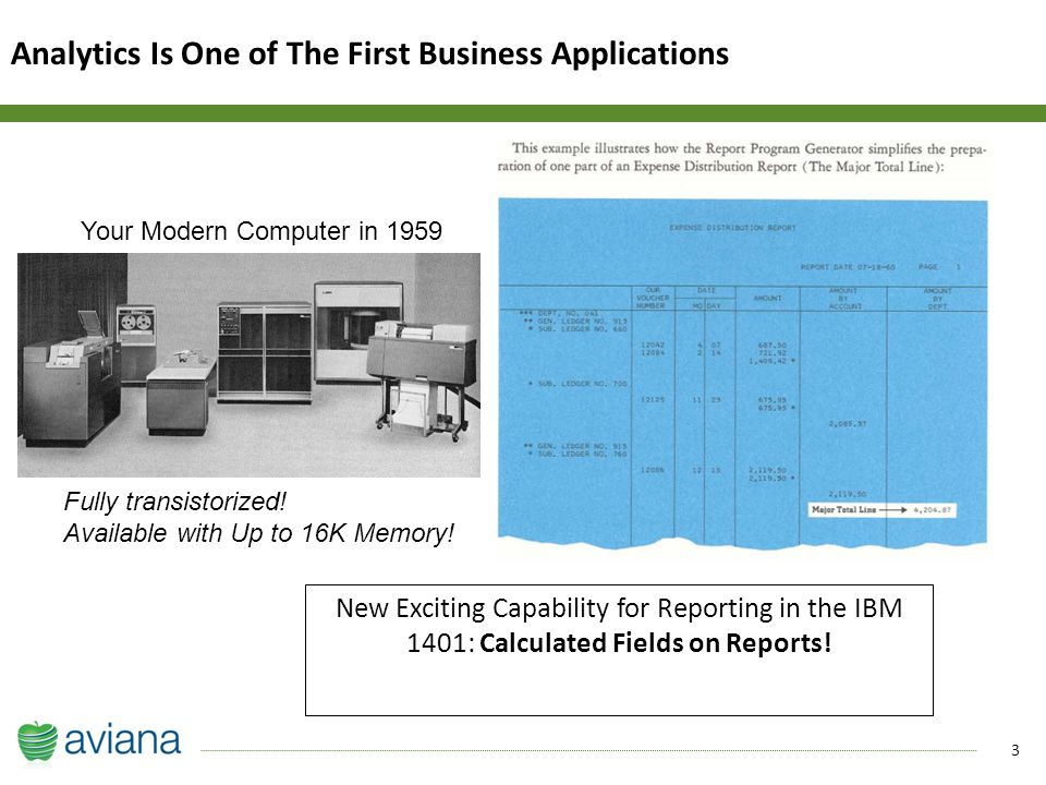 3 Analytics Is One of The First Business Applications New Exciting Capability for Reporting in the IBM 1401: Calculated Fields on Reports.