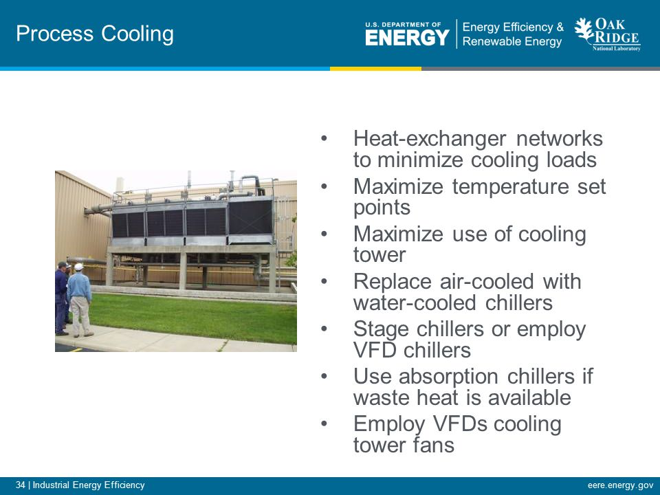 34 | Industrial Energy Efficiencyeere.energy.gov Process Cooling Heat-exchanger networks to minimize cooling loads Maximize temperature set points Maximize use of cooling tower Replace air-cooled with water-cooled chillers Stage chillers or employ VFD chillers Use absorption chillers if waste heat is available Employ VFDs cooling tower fans