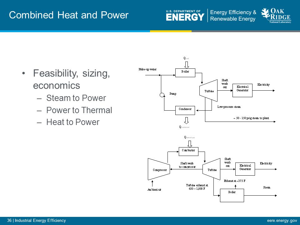 36 | Industrial Energy Efficiencyeere.energy.gov Combined Heat and Power Feasibility, sizing, economics –Steam to Power –Power to Thermal –Heat to Power