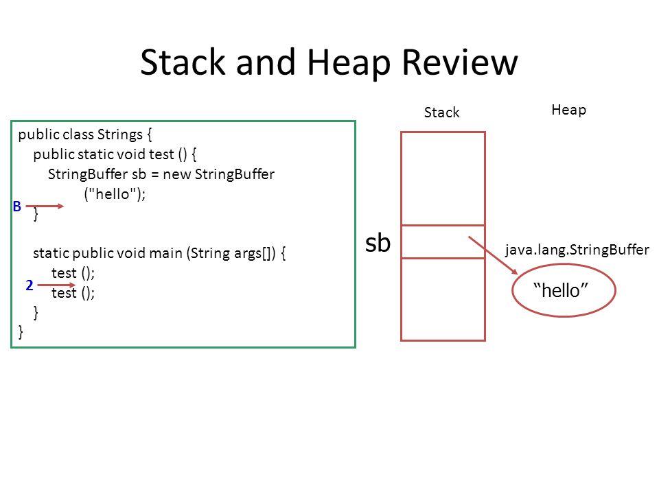 Garbage Heap public class Strings { public static void test () { StringBuffer sb = new StringBuffer ( hello ); } static public void main (String args[]) { while (true) test (); } hello Stack Heap hello