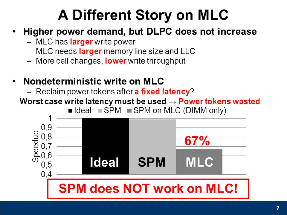 Higher power demand, but DLPC does not increase –MLC has larger write power –MLC needs larger memory line size and LLC –More cell changes, lower write throughput Nondeterministic write on MLC –Reclaim power tokens after a fixed latency.