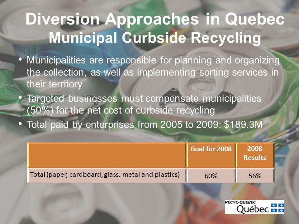 Municipalities are responsible for planning and organizing the collection, as well as implementing sorting services in their territory Targeted businesses must compensate municipalities (50%) for the net cost of curbside recycling Total paid by enterprises from 2005 to 2009: $189.3M Diversion Approaches in Quebec Municipal Curbside Recycling Goal for 20082008 Results Total (paper, cardboard, glass, metal and plastics) 60%56%