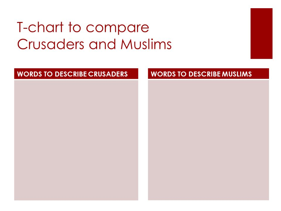 T-chart to compare Crusaders and Muslims WORDS TO DESCRIBE CRUSADERS WORDS TO DESCRIBE MUSLIMS