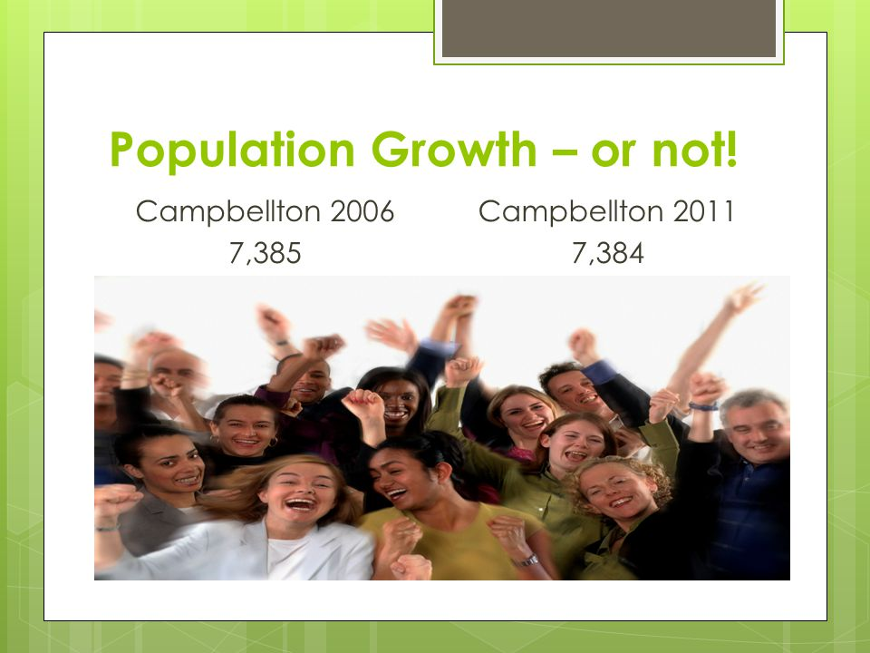 Population Growth – or not! Campbellton 2006 7,385 Campbellton 2011 7,384