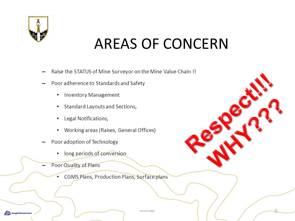 AREAS OF CONCERN 5 amsz2014agm – Raise the STATUS of Mine Surveyor on the Mine Value Chain !.