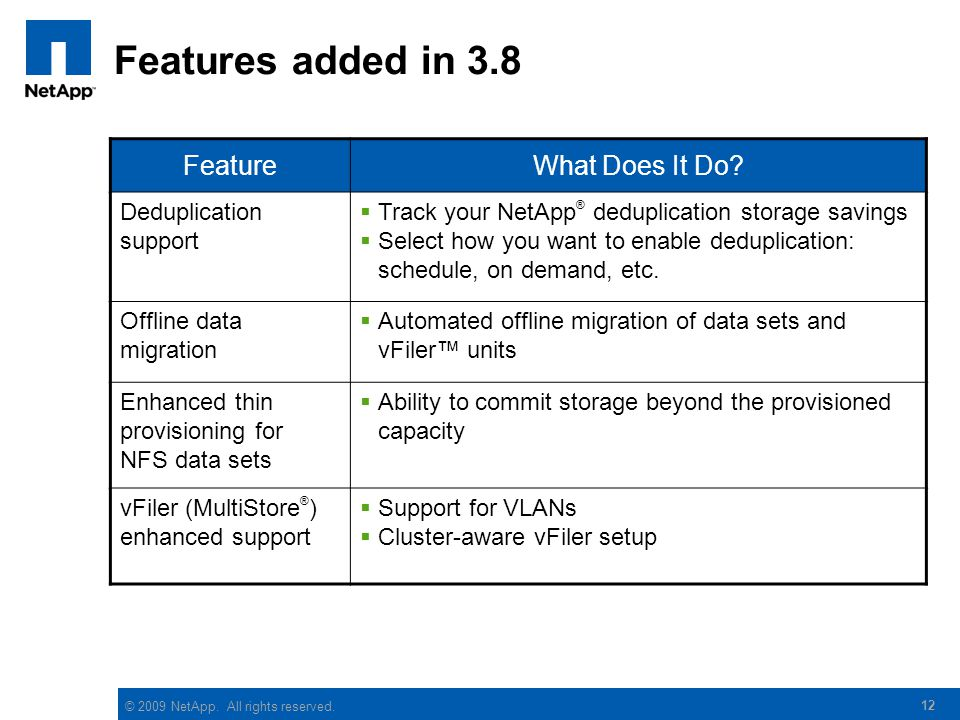 © 2009 NetApp. All rights reserved. 12 Features added in 3.8 FeatureWhat Does It Do? Deduplication support  Track your NetApp ® deduplication storage