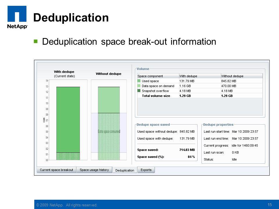 15 Deduplication  Deduplication space break-out information