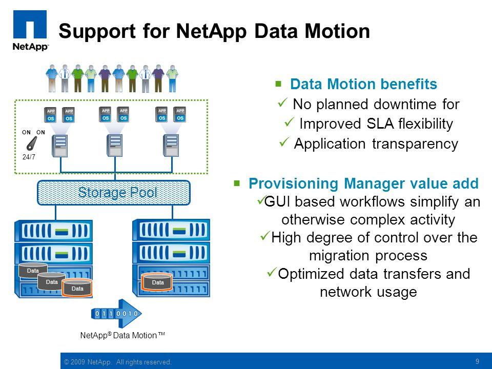 © 2009 NetApp. All rights reserved. 9 Support for NetApp Data Motion  Data Motion benefits No planned downtime for Improved SLA flexibility Applicati