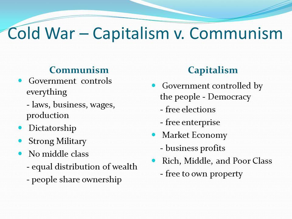 Cold War – Capitalism v.