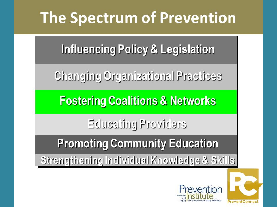Photo by Kai Schreiber The Spectrum of Prevention Sesameworkshop.org Influencing Policy & Legislation Changing Organizational Practices Fostering Coal