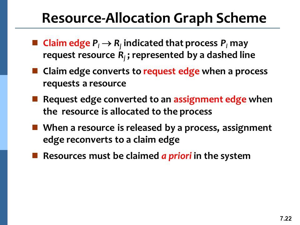 7.23 Resource-Allocation Graph Claim edge P i  R j request edge assignment edge Claim edge P i  R j