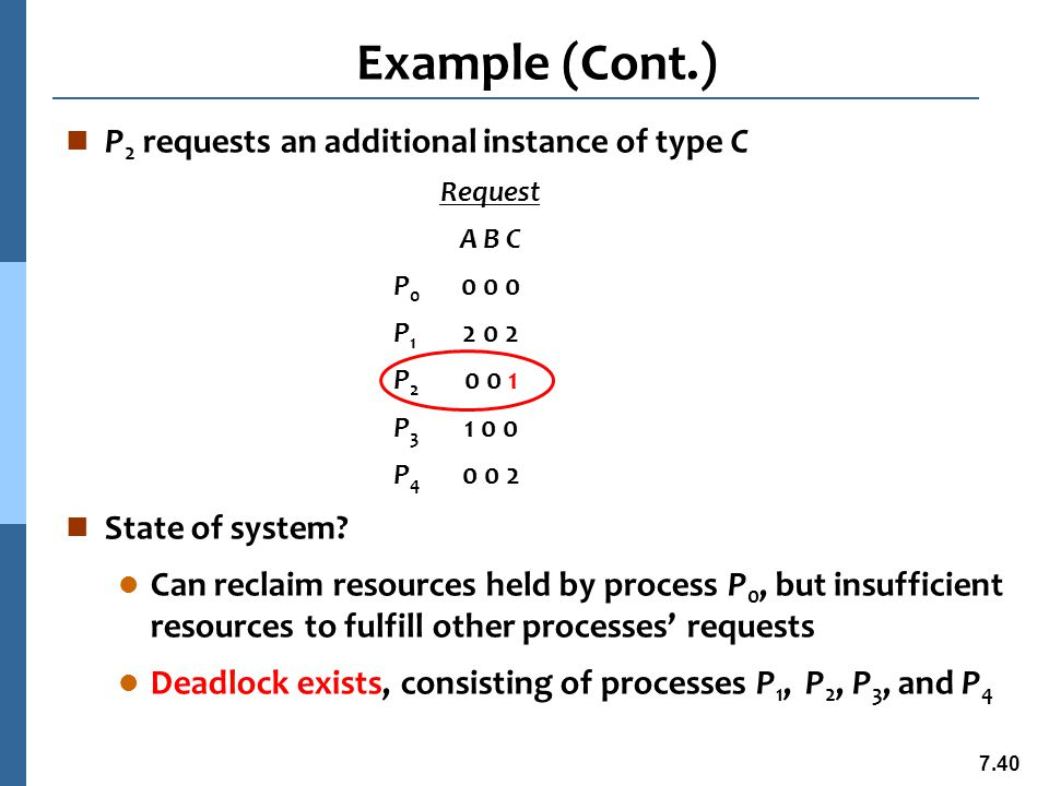 7.41 Detection-Algorithm Usage n When, and how often, to invoke depends on: l How often a deadlock is likely to occur.