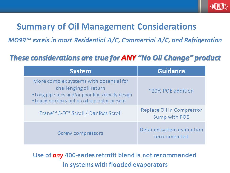 Summary of Oil Management Considerations MO99™ excels in most Residential A/C, Commercial A/C, and Refrigeration These considerations are true for ANY No Oil Change product Use of any 400-series retrofit blend is not recommended in systems with flooded evaporators SystemGuidance More complex systems with potential for challenging oil return Long pipe runs and/or poor line velocity design Liquid receivers but no oil separator present ~20% POE addition Trane™ 3-D™ Scroll / Danfoss Scroll Replace Oil in Compressor Sump with POE Screw compressors Detailed system evaluation recommended