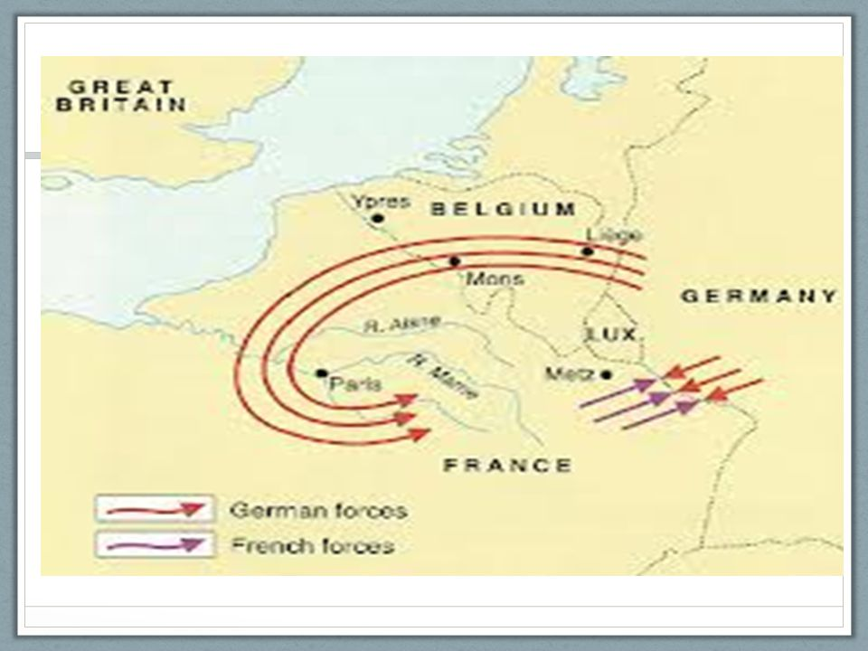 Schlieffen Plan Schlieffen Plan called for the majority of German forces to go through neutral Belgium and attack France from the back by circling down on Paris form the north The general suspected the French troops would attack the Franco-Germany border, in order to reclaim lost provinces, Alsace and Lorraine.