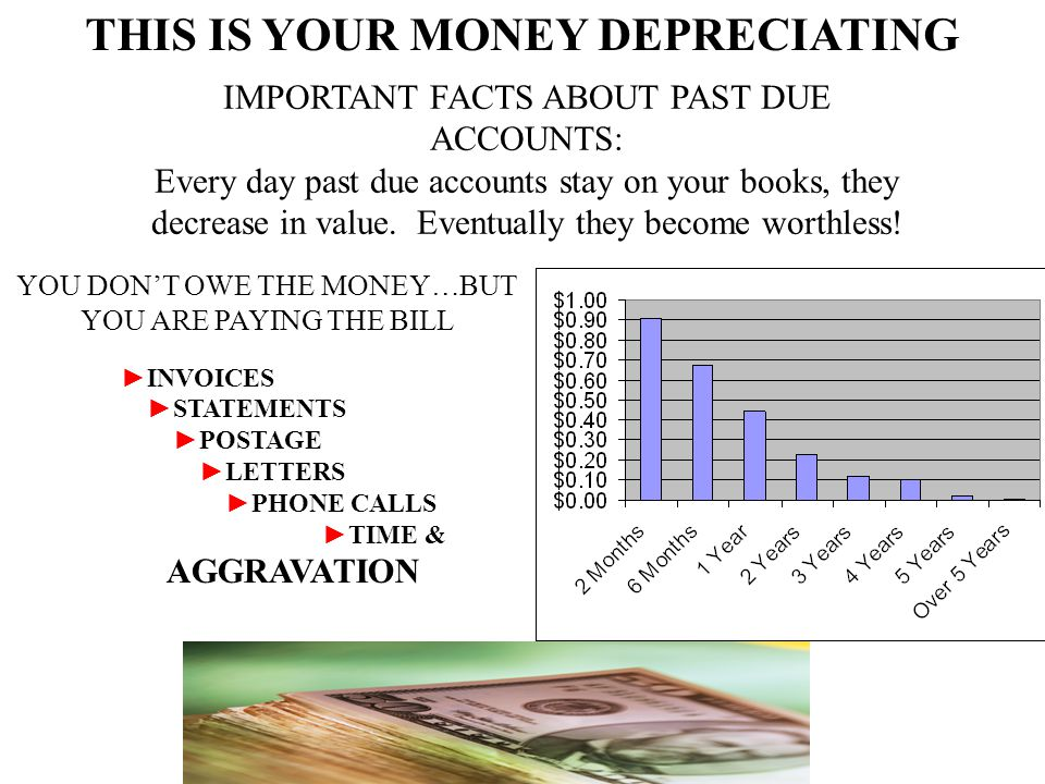 THIS IS YOUR MONEY DEPRECIATING IMPORTANT FACTS ABOUT PAST DUE ACCOUNTS: Every day past due accounts stay on your books, they decrease in value.