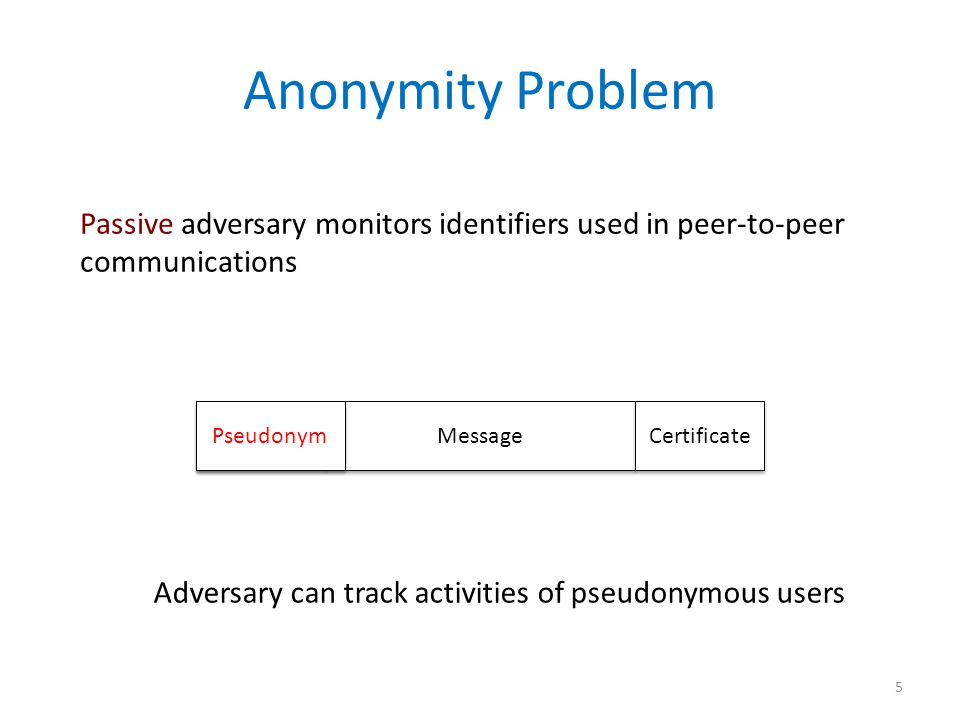 Anonymity Adversary should not infer user i from R i 16 …Pj……Pj… …Pj……Pj… PiPi PiPi User i RiRi Attack: Given all rings, adversary can infer most probable ring owner