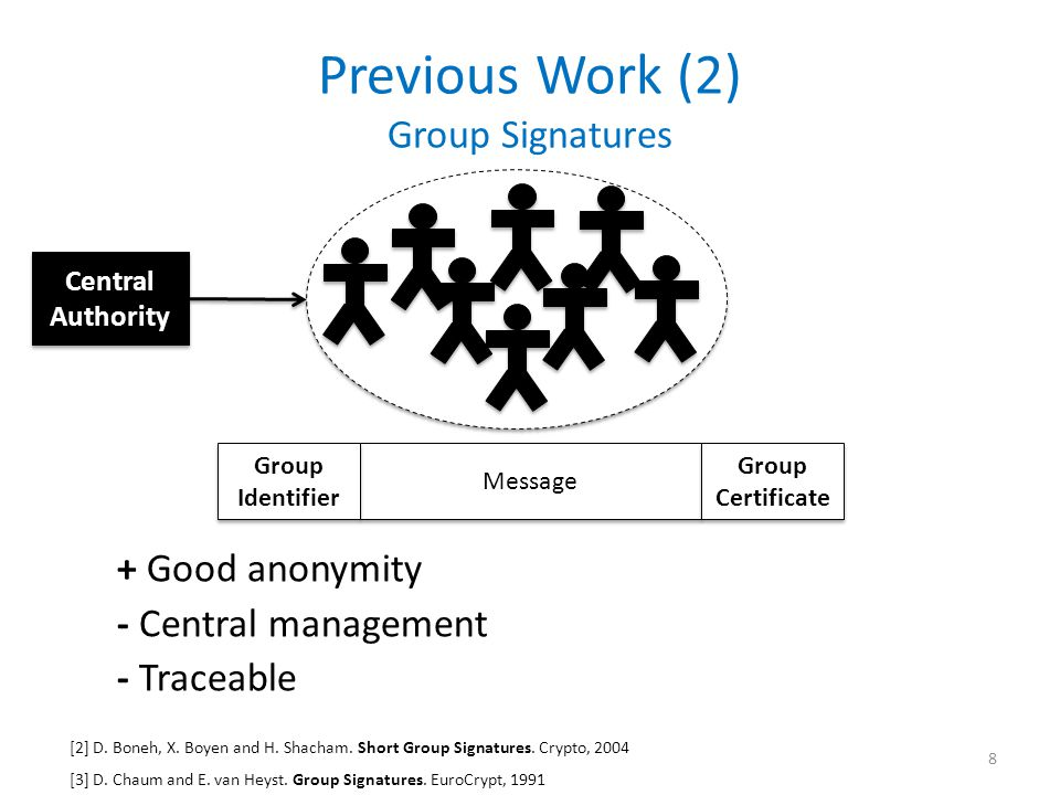 Previous Work (2) Group Signatures + Good anonymity - Central management - Traceable 8 [2] D.