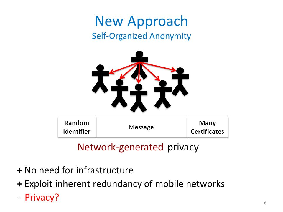 + No need for infrastructure + Exploit inherent redundancy of mobile networks - Privacy.