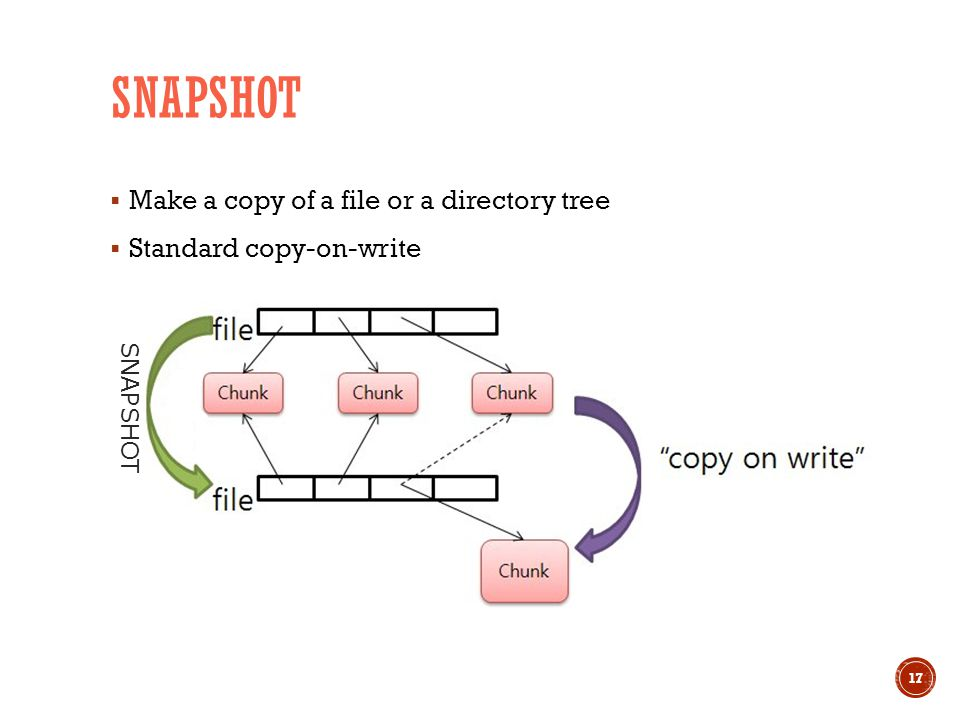 17 SNAPSHOT  Make a copy of a file or a directory tree  Standard copy-on-write SNAPSHOT
