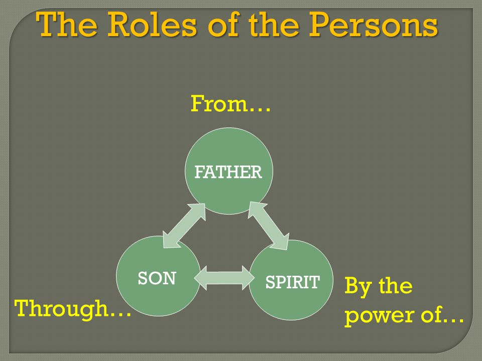 The Roles of the Persons FATHER SON SPIRIT From… Through… By the power of…