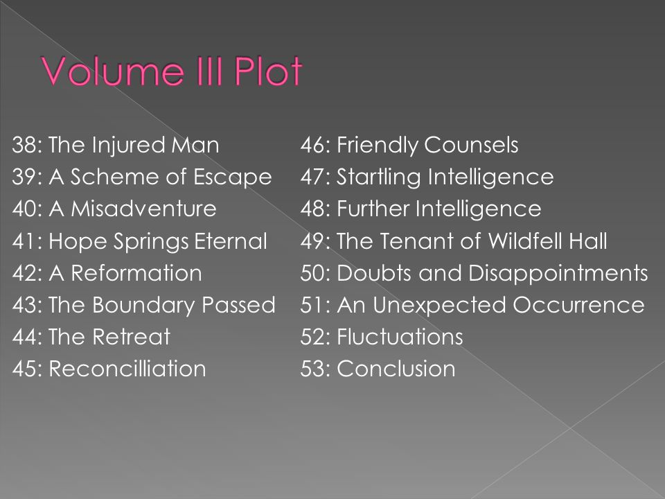 38: The Injured Man 39: A Scheme of Escape 40: A Misadventure 41: Hope Springs Eternal 42: A Reformation 43: The Boundary Passed 44: The Retreat 45: Reconcilliation 46: Friendly Counsels 47: Startling Intelligence 48: Further Intelligence 49: The Tenant of Wildfell Hall 50: Doubts and Disappointments 51: An Unexpected Occurrence 52: Fluctuations 53: Conclusion