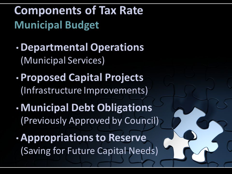 Municipal Budget Highlights Capital Projects - Facilities Birch Street School Pedestrian Footbridge Decking Library Staff Work Area & Community Room Renovations Library Landscaping Project Police Patrol Room Renovation Public Safety Building Roof