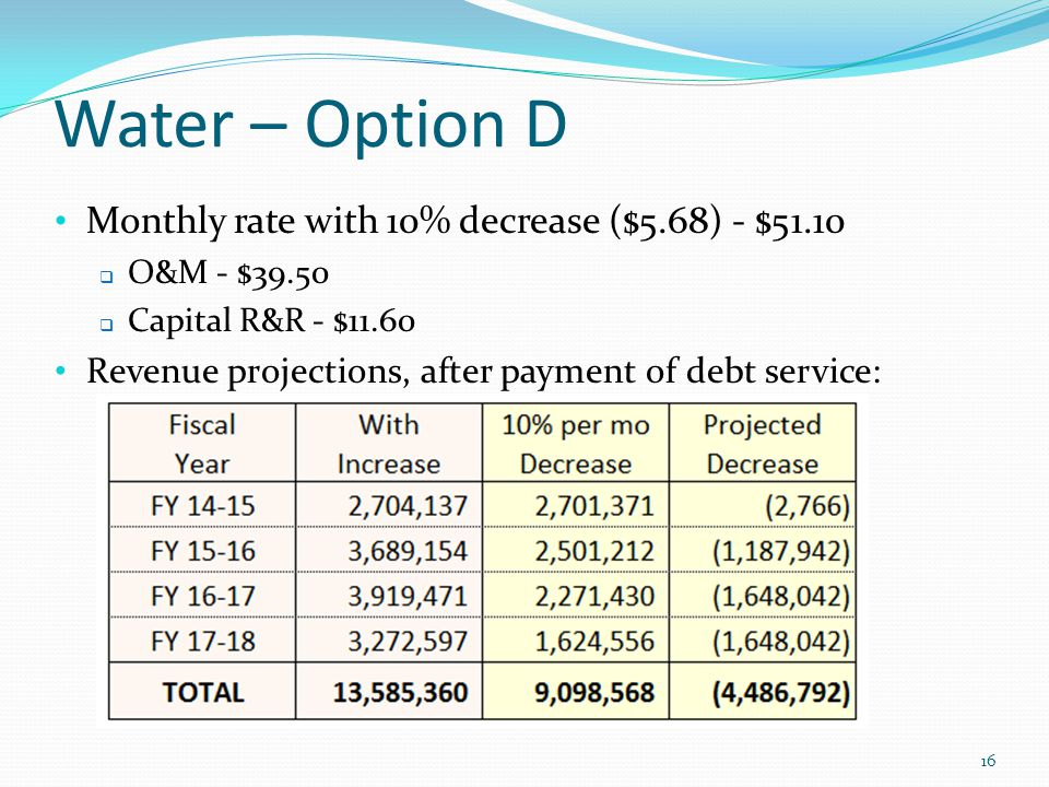 Water – Option D Monthly rate with 10% decrease ($5.68) - $51.10  O&M - $39.50  Capital R&R - $11.60 Revenue projections, after payment of debt service: 16