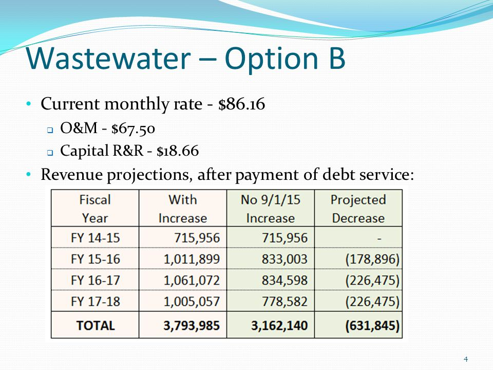 Wastewater – Option B Current monthly rate - $86.16  O&M - $67.50  Capital R&R - $18.66 Revenue projections, after payment of debt service: 4